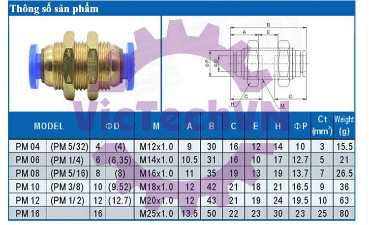 noikhipm-1
