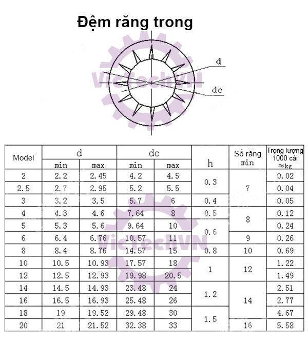 dem-rang-inox-304-2