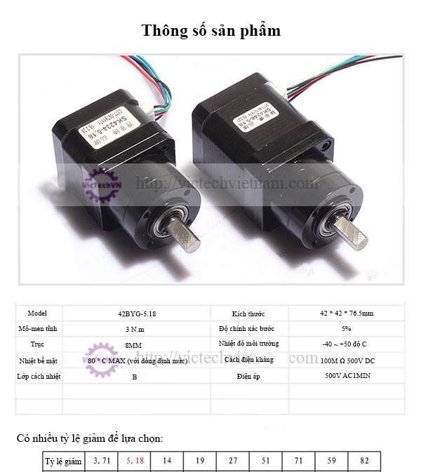 dong-co-buoc-giam-toc-42byg-2