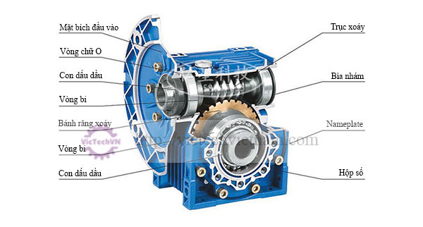 dong-co-buoc-giam-toc-worm-gear-57-8