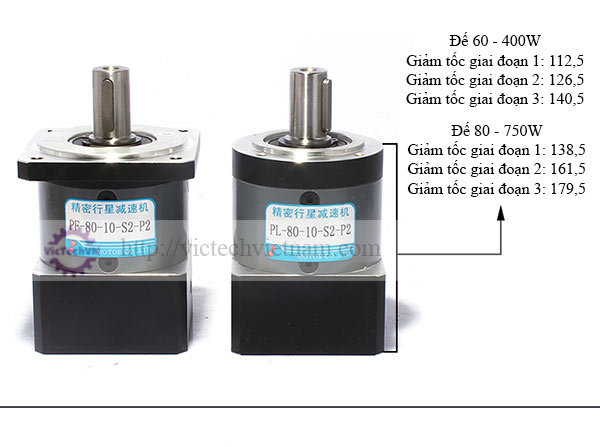 dong-co-giam-toc-pl60-80-4
