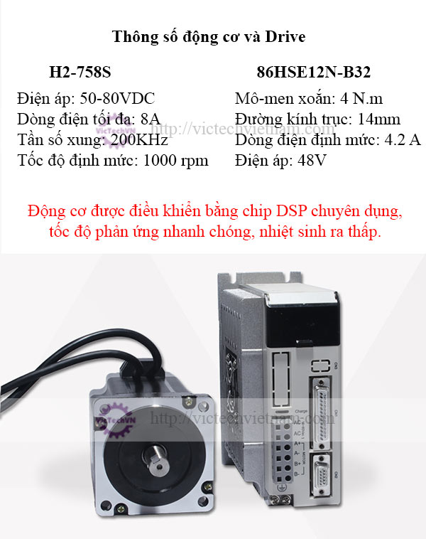 dong-co-vong-hien-thi-ky-thuat-so-86hseb32-1