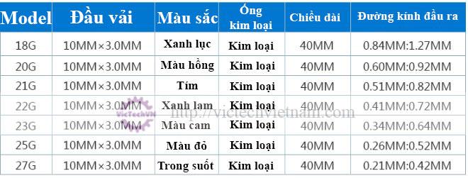 kimdaubanchaitron3mm18g27g-1