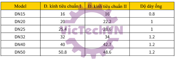 kimkepongdienthuyluc-2