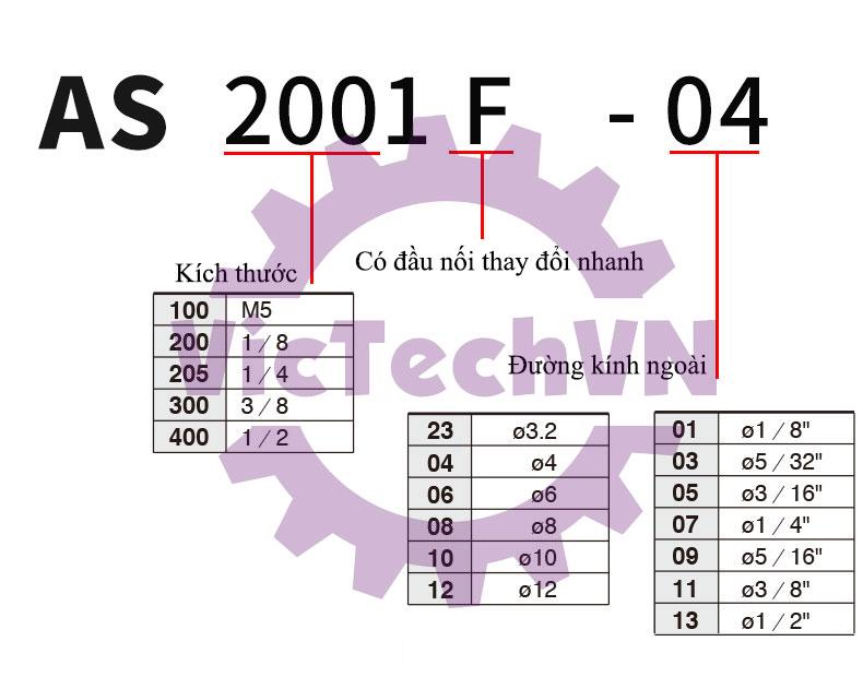 vantietluusmcas100200300400-2
