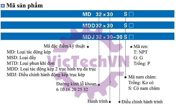 xilanhkhiairtacmd-21