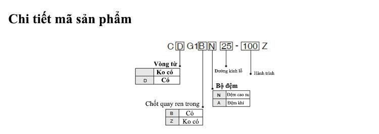 xilanhkhismccgcdg-1